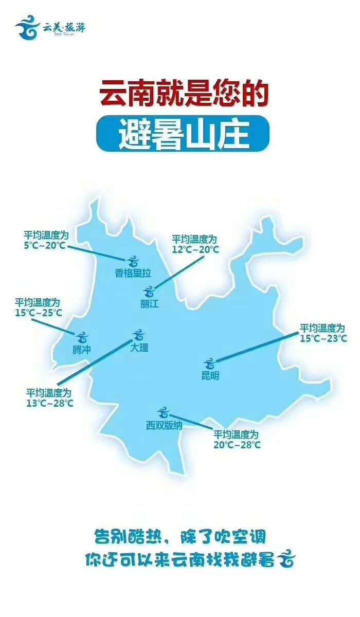 合肥到云南旅游2019年春节云南计划