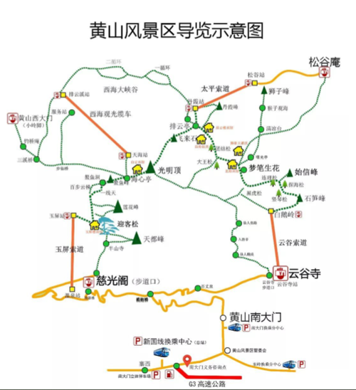 合肥到黄山旅游爬山线路图